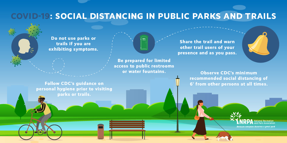 COVID-19 and social distancing in your parks.